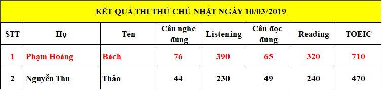 thi-thu-11-3