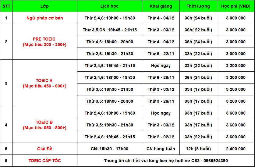 lkg-cs3-toeicacademy-18-11