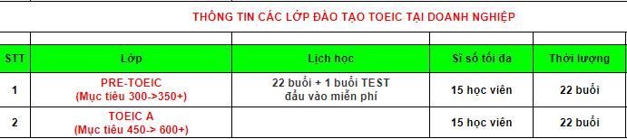 lkg_dn