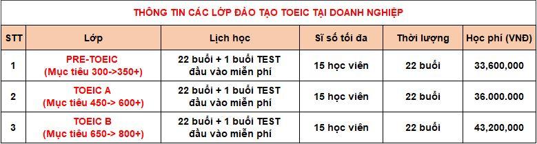 tt-lop-doanh-nghiep-27-12
