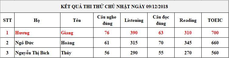 thi-thu-cs1-toeicacademy-21218
